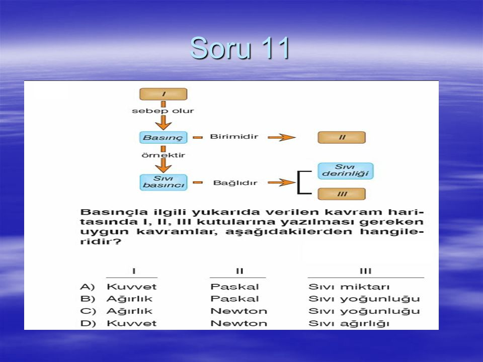 Soru 11