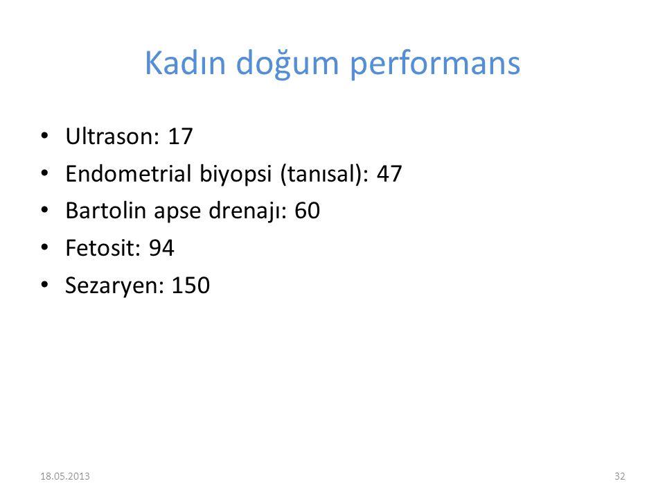 Kadın doğum performans