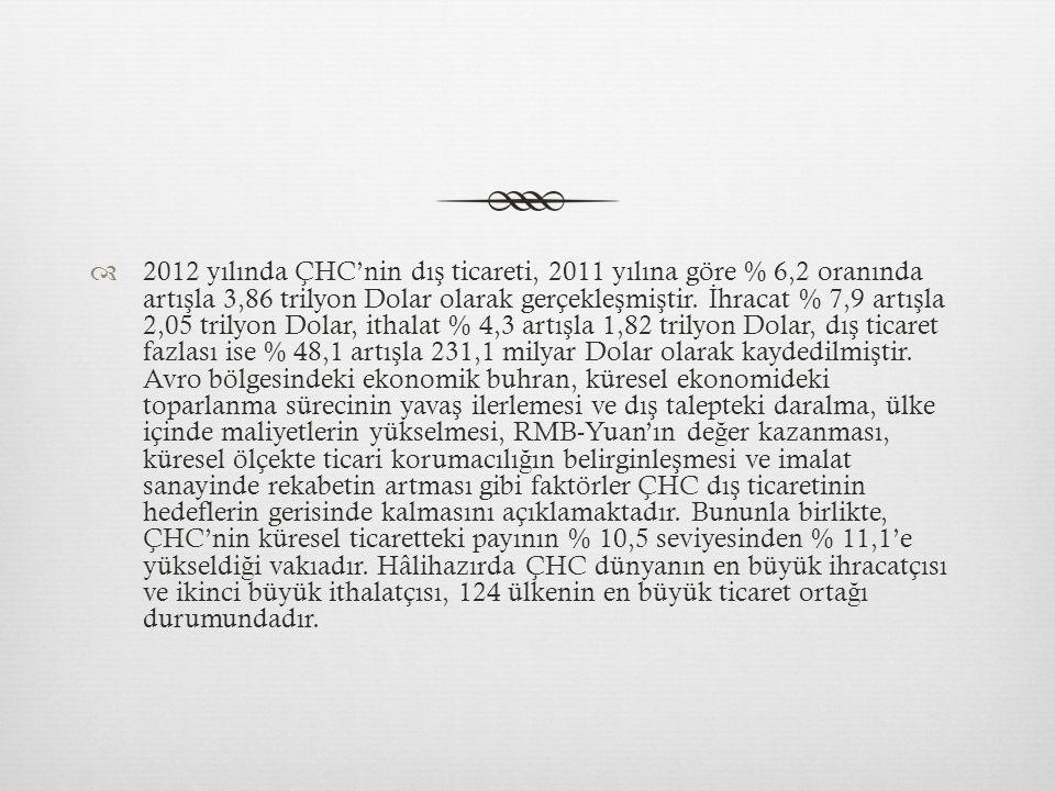 2012 yılında ÇHC'nin dış ticareti, 2011 yılına göre % 6,2 oranında artışla 3,86 trilyon Dolar olarak gerçekleşmiştir.