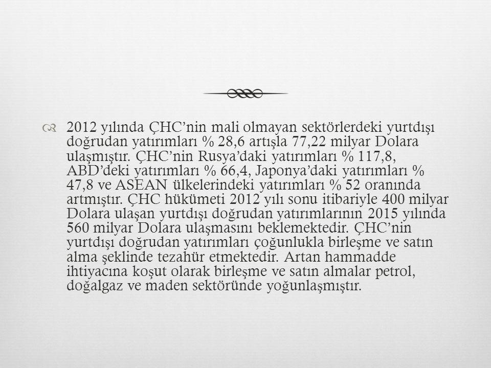 2012 yılında ÇHC'nin mali olmayan sektörlerdeki yurtdışı doğrudan yatırımları % 28,6 artışla 77,22 milyar Dolara ulaşmıştır.