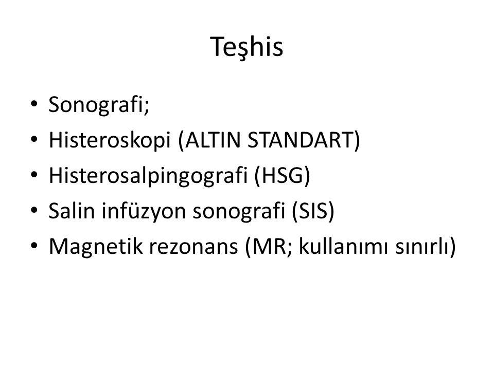 Teşhis Sonografi; Histeroskopi (ALTIN STANDART)