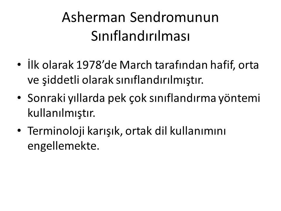 Asherman Sendromunun Sınıflandırılması