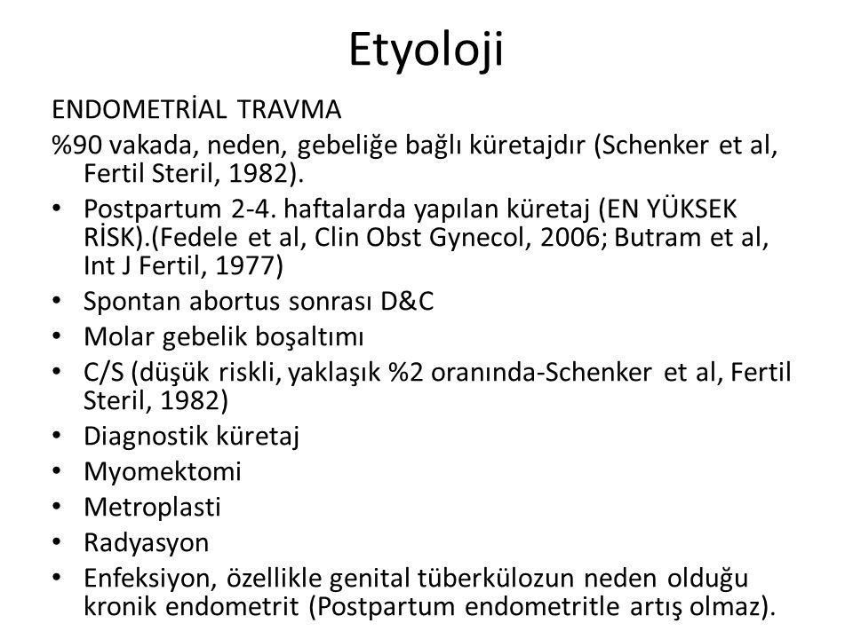 Etyoloji ENDOMETRİAL TRAVMA
