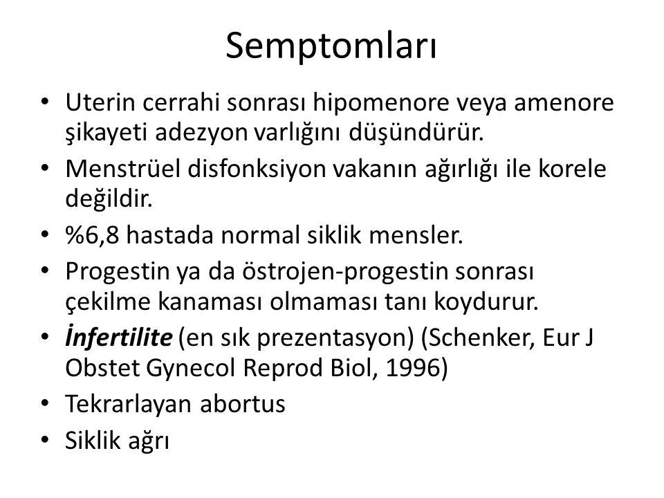 Semptomları Uterin cerrahi sonrası hipomenore veya amenore şikayeti adezyon varlığını düşündürür.
