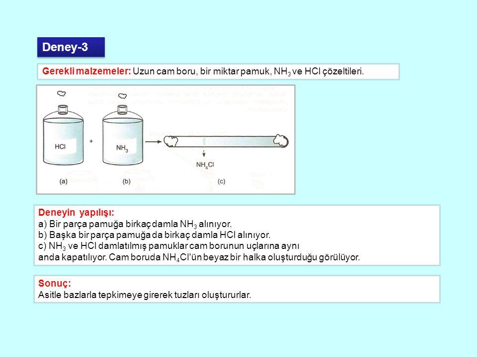 Deney-3 Gerekli malzemeler: Uzun cam boru, bir miktar pamuk, NH3 ve HCl çözeltileri. Deneyin yapılışı: