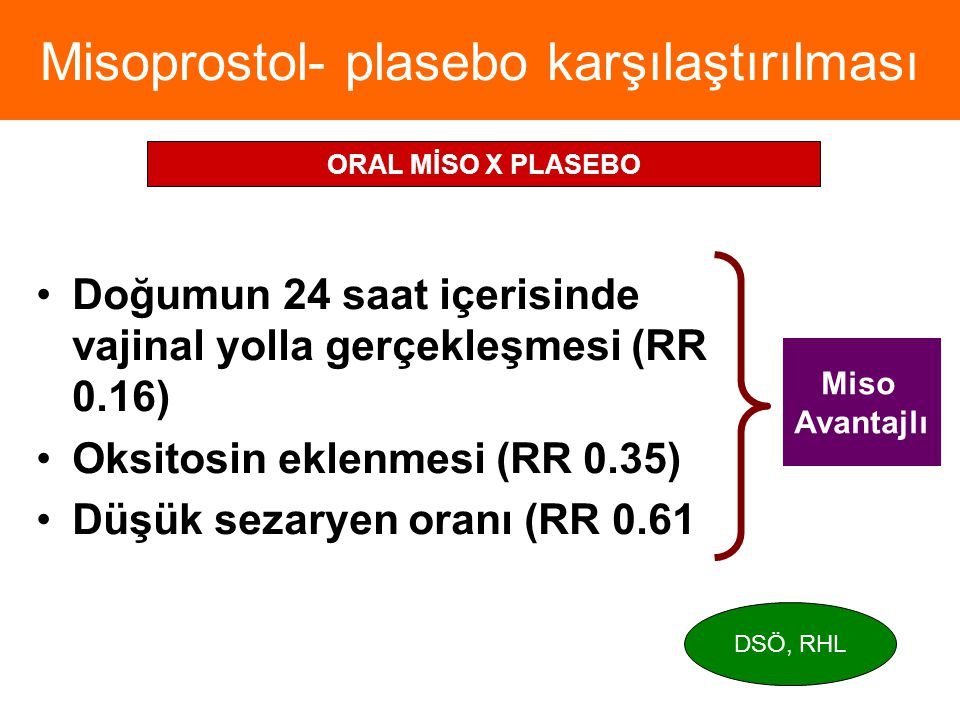 Misoprostol- plasebo karşılaştırılması