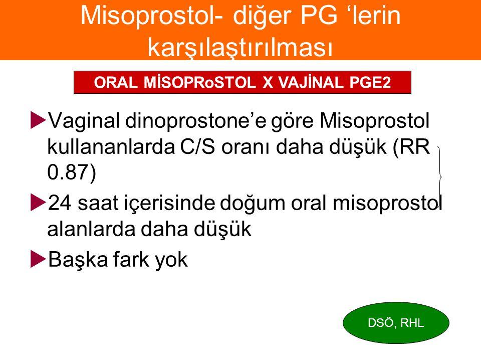 Misoprostol- diğer PG 'lerin karşılaştırılması