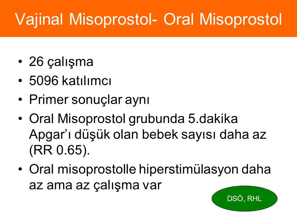 Vajinal Misoprostol- Oral Misoprostol