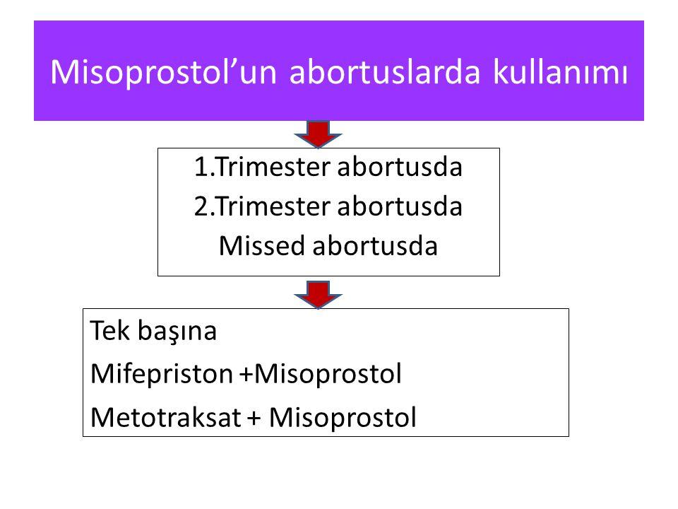 Misoprostol'un abortuslarda kullanımı