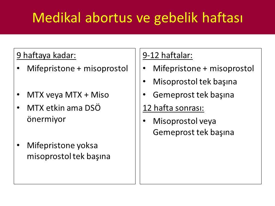 Medikal abortus ve gebelik haftası