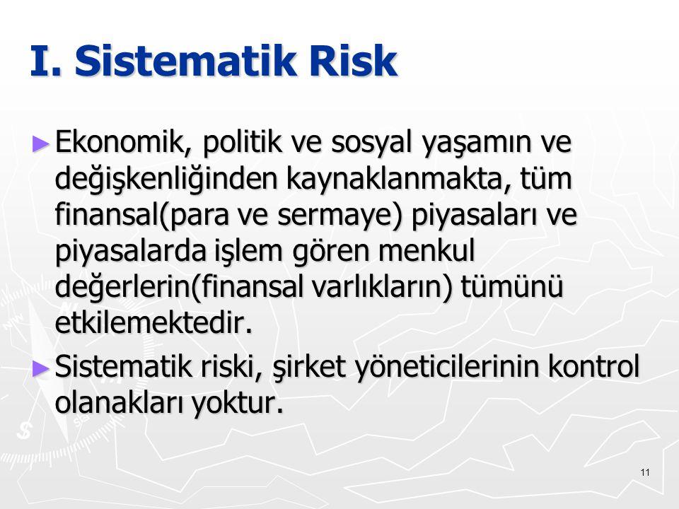 I. Sistematik Risk