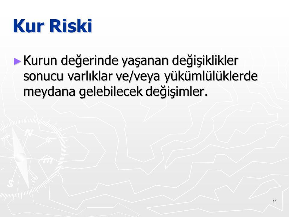 Kur Riski Kurun değerinde yaşanan değişiklikler sonucu varlıklar ve/veya yükümlülüklerde meydana gelebilecek değişimler.