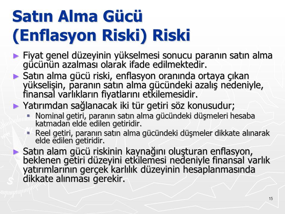 Satın Alma Gücü (Enflasyon Riski) Riski