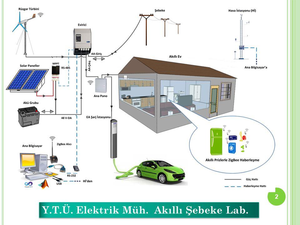 Y.T.Ü. Elektrik Müh. Akıllı Şebeke Lab.