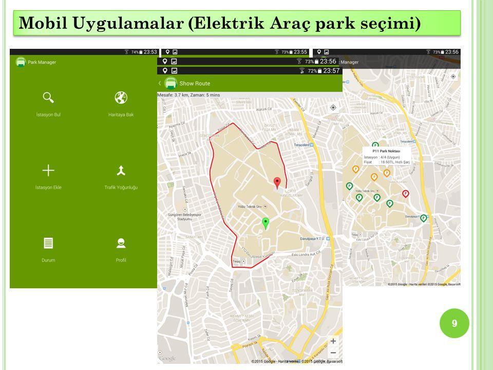 Mobil Uygulamalar (Elektrik Araç park seçimi)