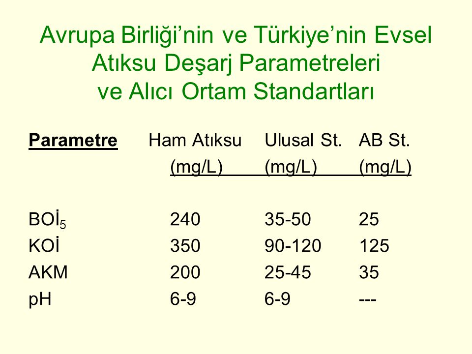 Avrupa Birliği'nin ve Türkiye'nin Evsel Atıksu Deşarj Parametreleri ve Alıcı Ortam Standartları