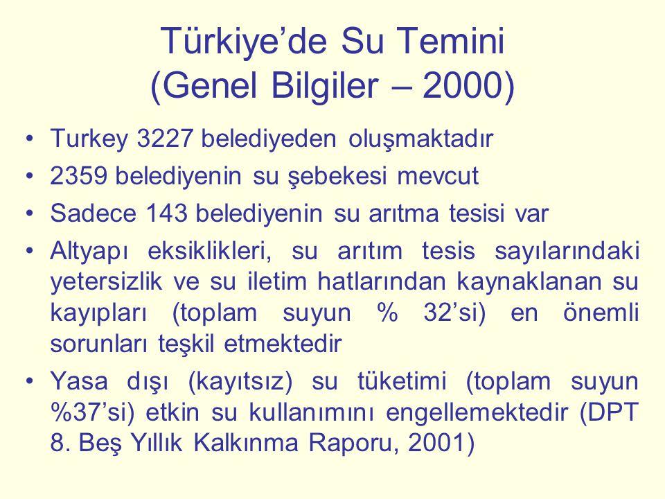 Türkiye'de Su Temini (Genel Bilgiler – 2000)