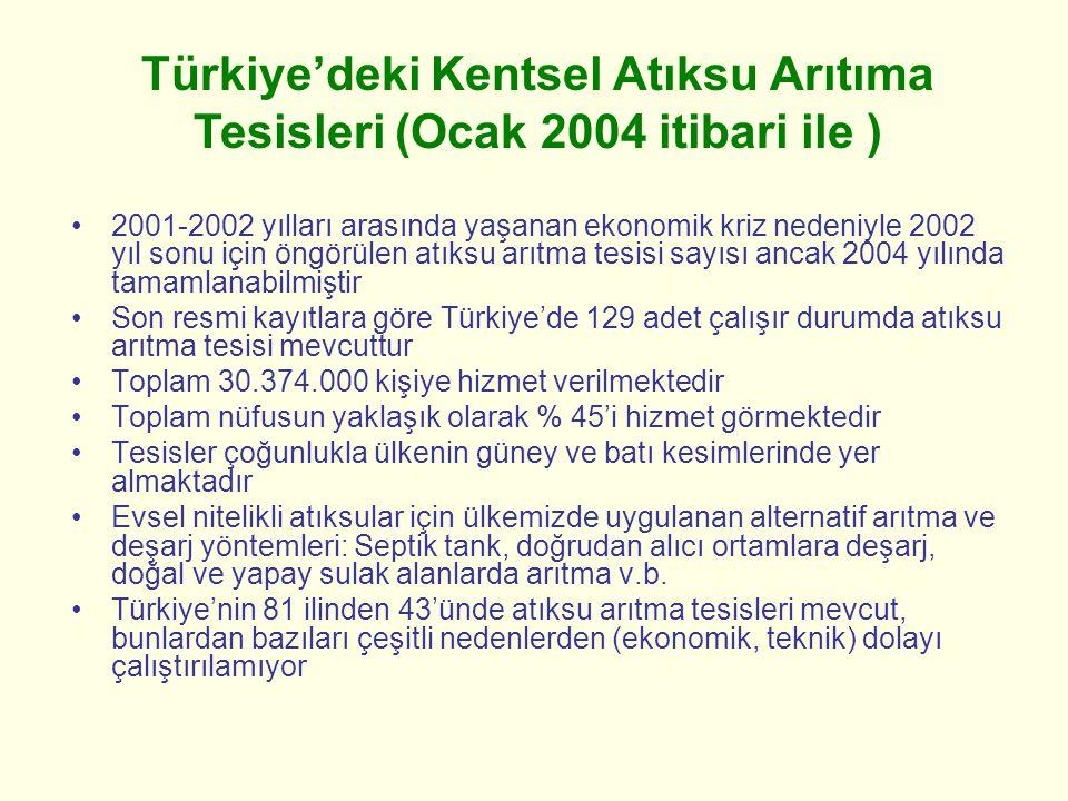 Türkiye'deki Kentsel Atıksu Arıtıma Tesisleri (Ocak 2004 itibari ile )