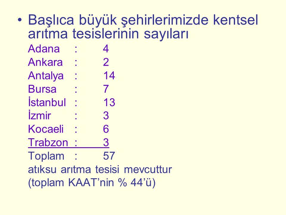 Başlıca büyük şehirlerimizde kentsel arıtma tesislerinin sayıları