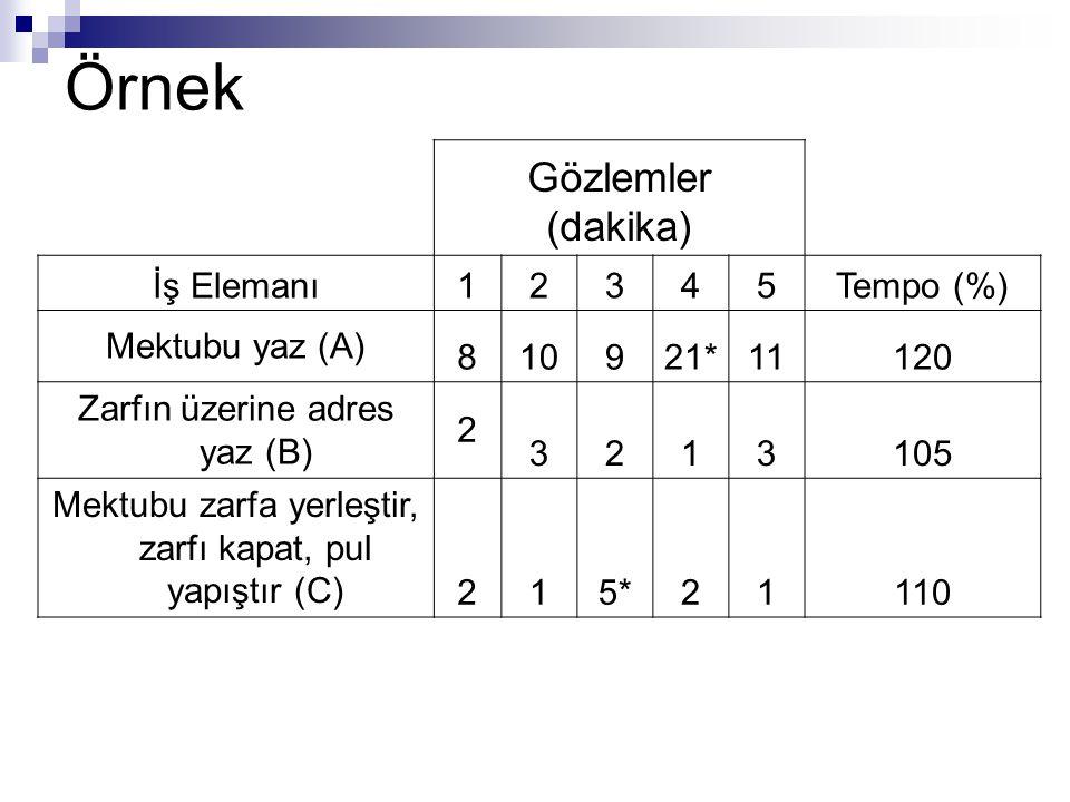 Örnek Gözlemler (dakika) İş Elemanı 1 2 3 4 5 Tempo (%)