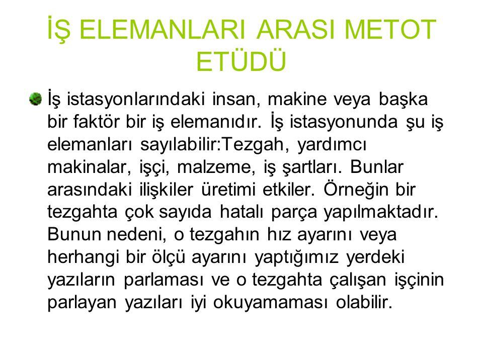 İŞ ELEMANLARI ARASI METOT ETÜDÜ