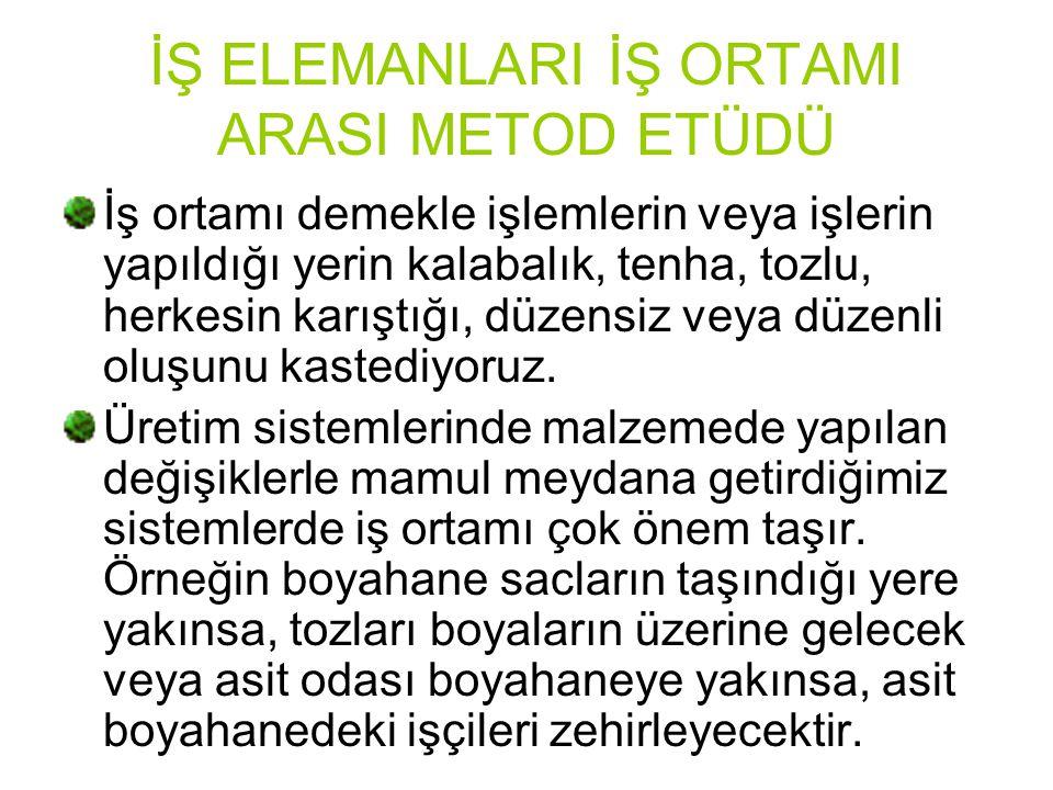 İŞ ELEMANLARI İŞ ORTAMI ARASI METOD ETÜDÜ