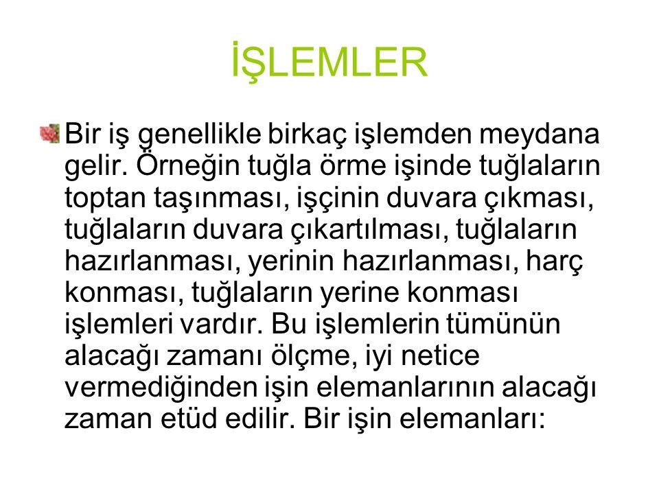 İŞLEMLER