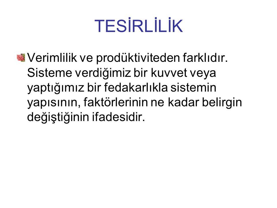 TESİRLİLİK