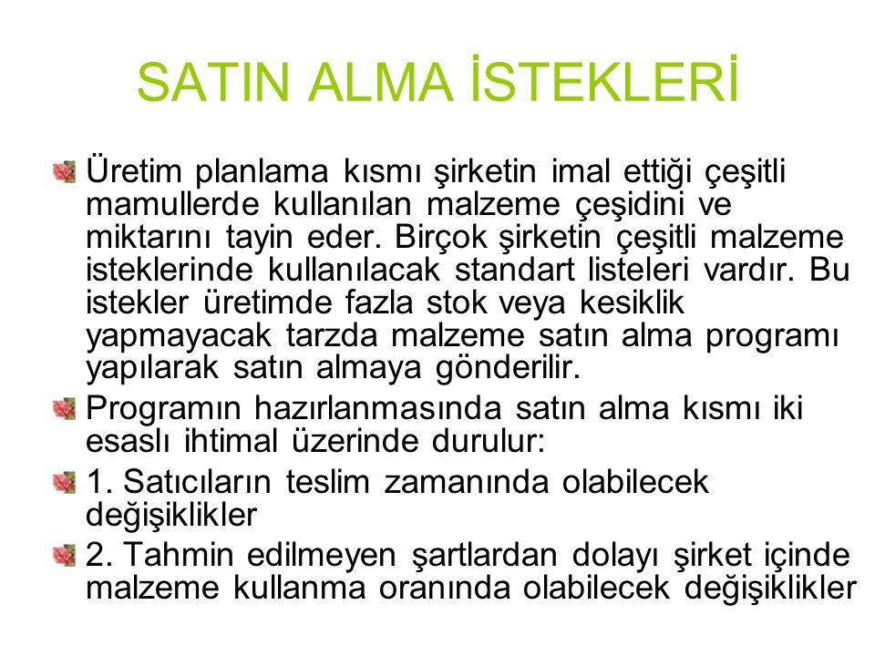SATIN ALMA İSTEKLERİ