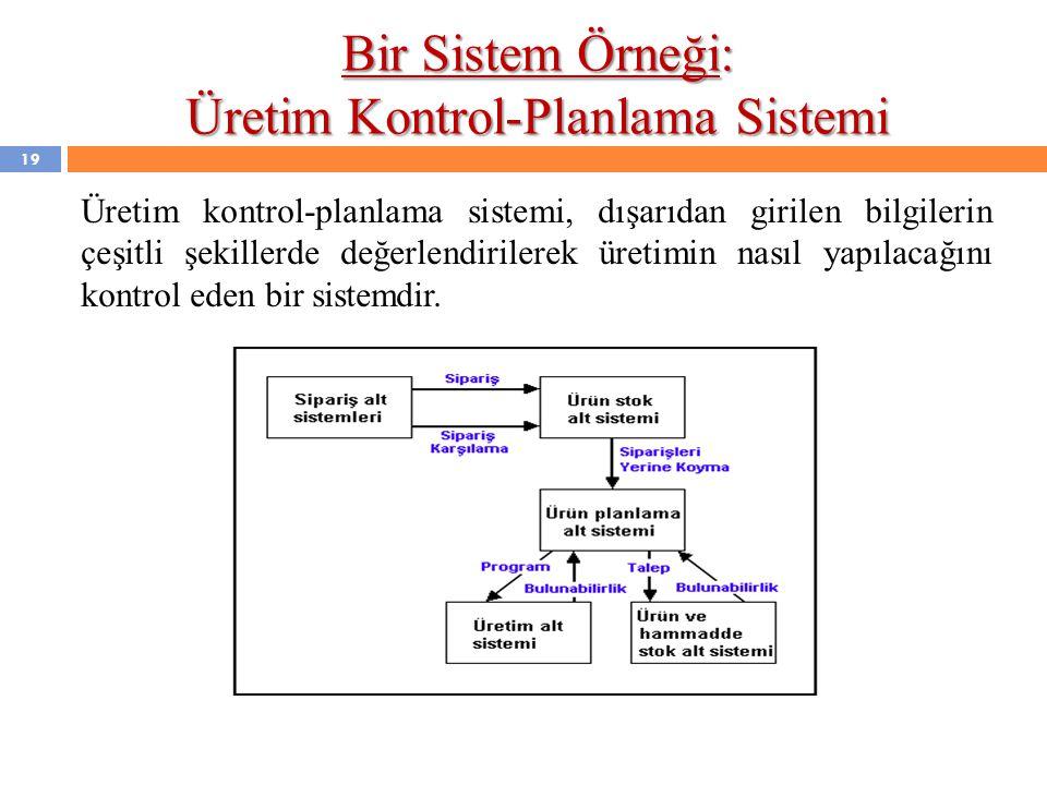 Bir Sistem Örneği: Üretim Kontrol-Planlama Sistemi