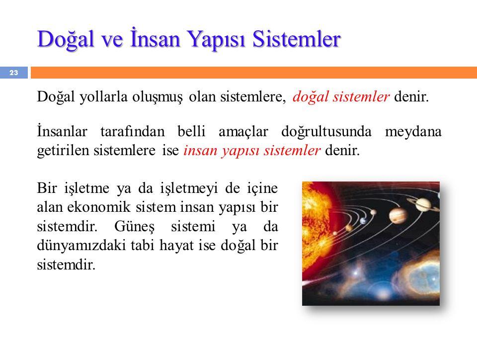 Doğal ve İnsan Yapısı Sistemler