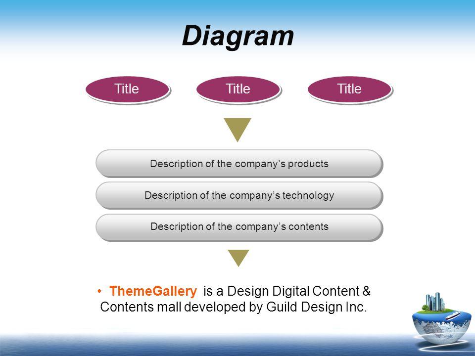 Diagram Title Title Title