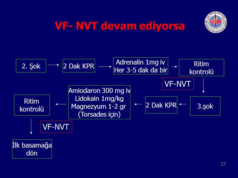 VF- NVT devam ediyorsa VF-NVT VF-NVT Adrenalin 1mg iv