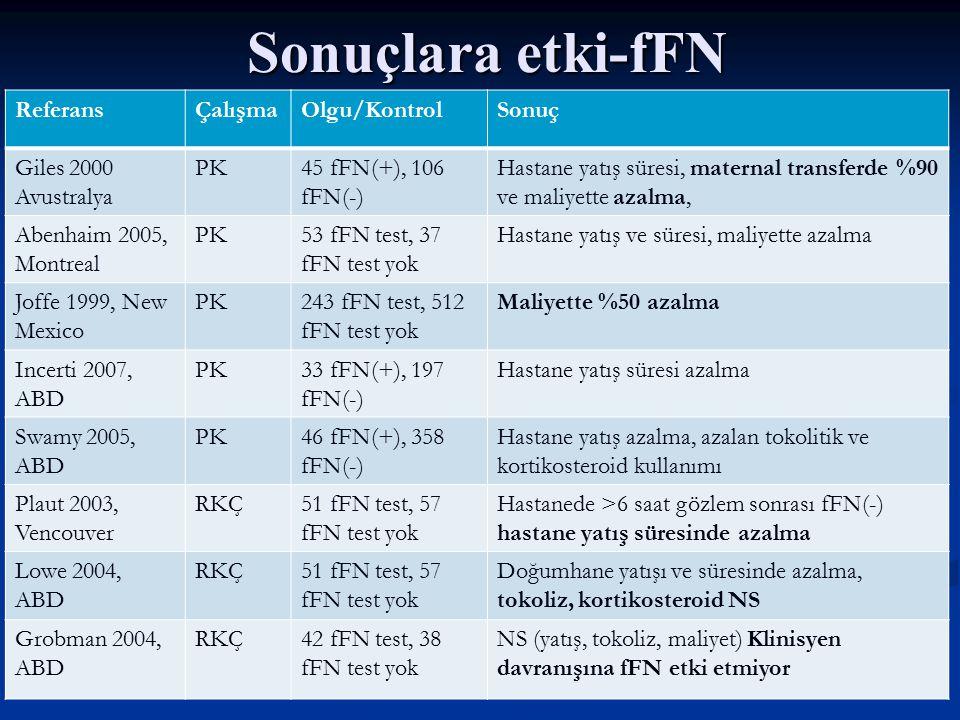 Sonuçlara etki-fFN Referans Çalışma Olgu/Kontrol Sonuç