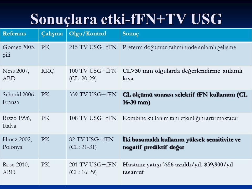 Sonuçlara etki-fFN+TV USG