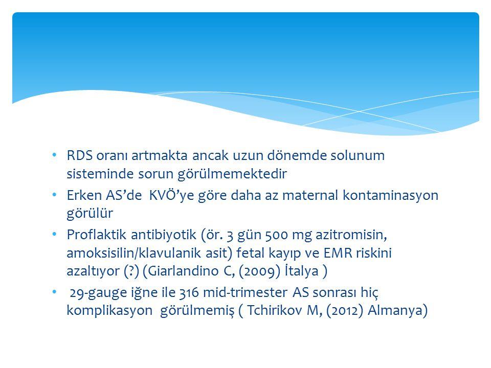 RDS oranı artmakta ancak uzun dönemde solunum sisteminde sorun görülmemektedir