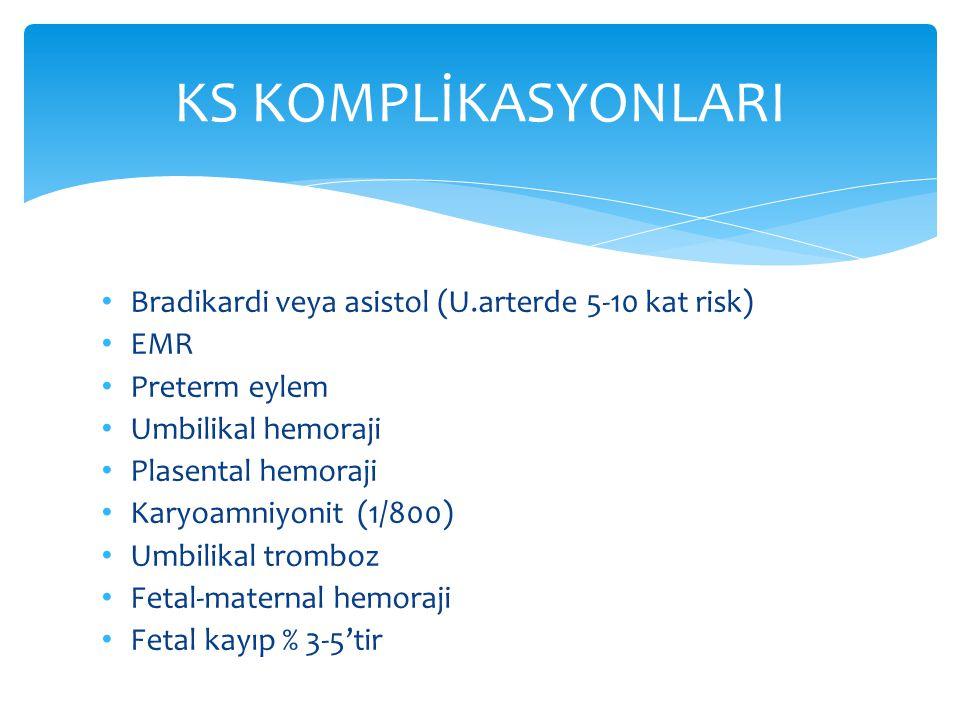 KS KOMPLİKASYONLARI Bradikardi veya asistol (U.arterde 5-10 kat risk)
