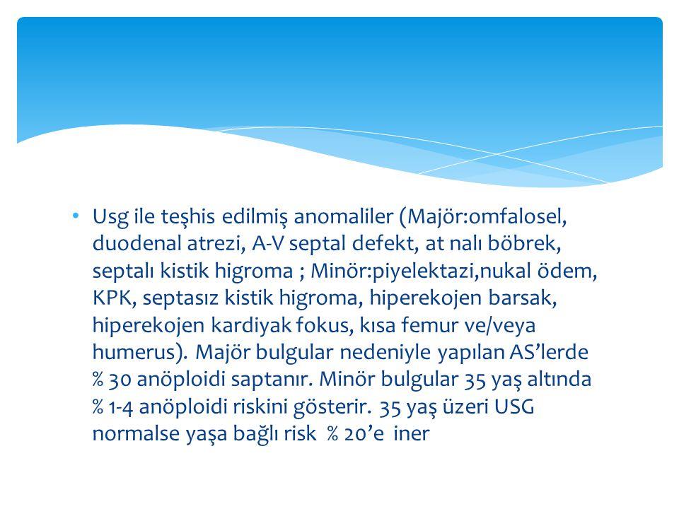 Usg ile teşhis edilmiş anomaliler (Majör:omfalosel, duodenal atrezi, A-V septal defekt, at nalı böbrek, septalı kistik higroma ; Minör:piyelektazi,nukal ödem, KPK, septasız kistik higroma, hiperekojen barsak, hiperekojen kardiyak fokus, kısa femur ve/veya humerus).
