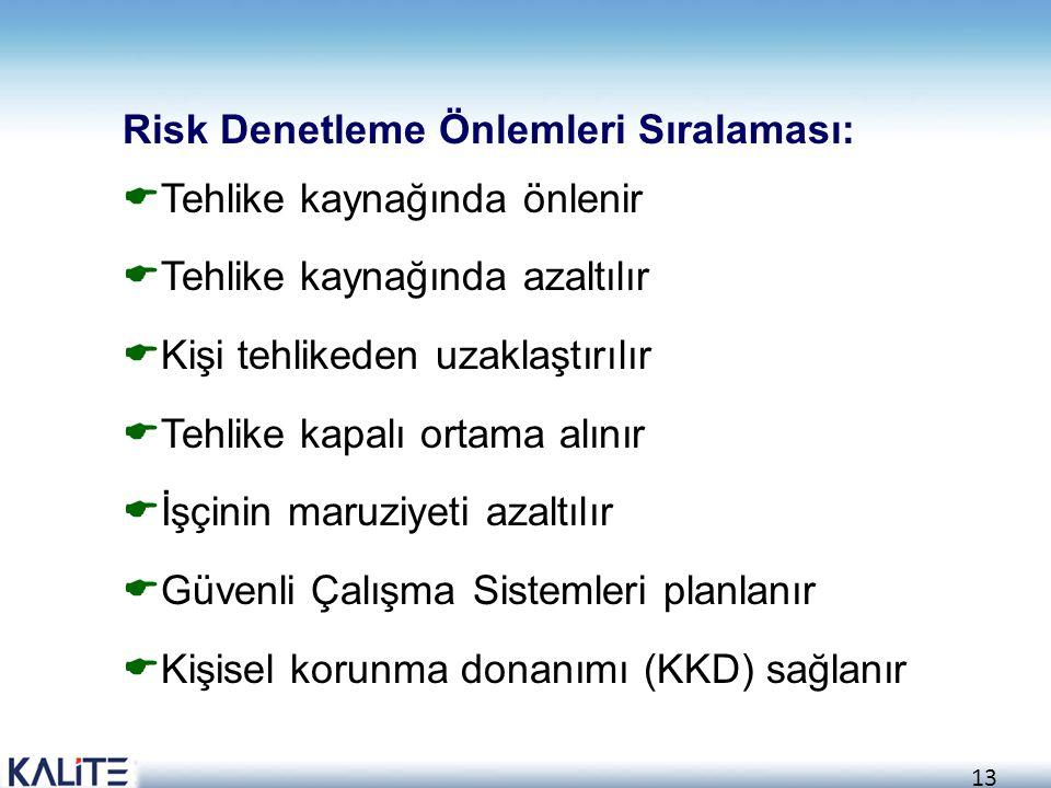Risk Denetleme Önlemleri Sıralaması: Tehlike kaynağında önlenir