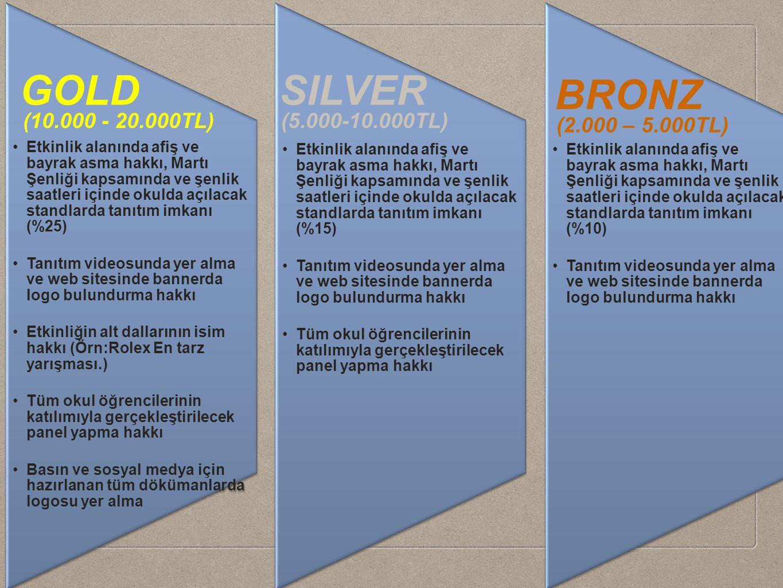 GOLD SILVER BRONZ (10.000 - 20.000TL) (5.000-10.000TL)