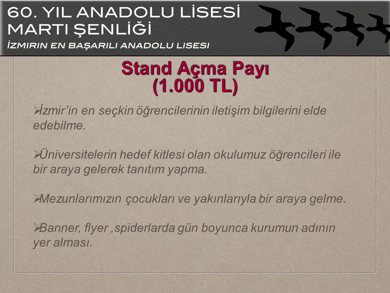 Stand Açma Payı (1.000 TL) İzmir'in en seçkin öğrencilerinin iletişim bilgilerini elde. edebilme.