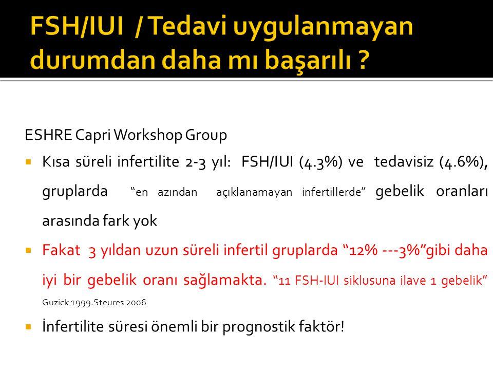 FSH/IUI / Tedavi uygulanmayan durumdan daha mı başarılı