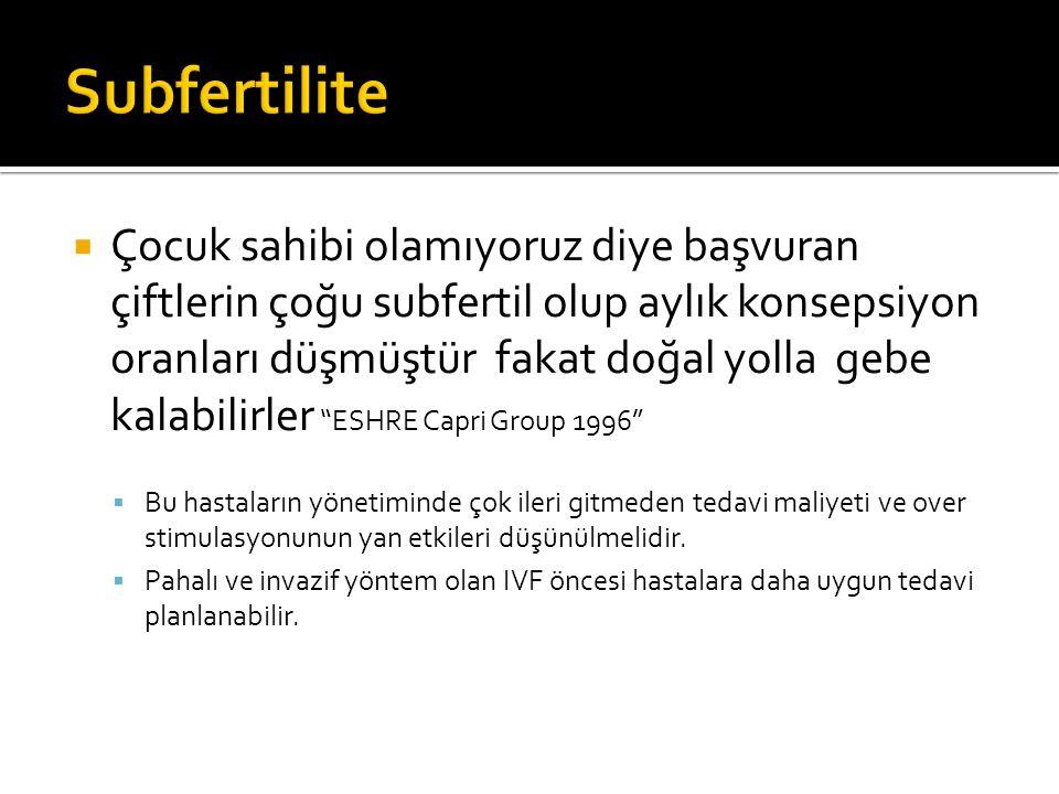 Subfertilite
