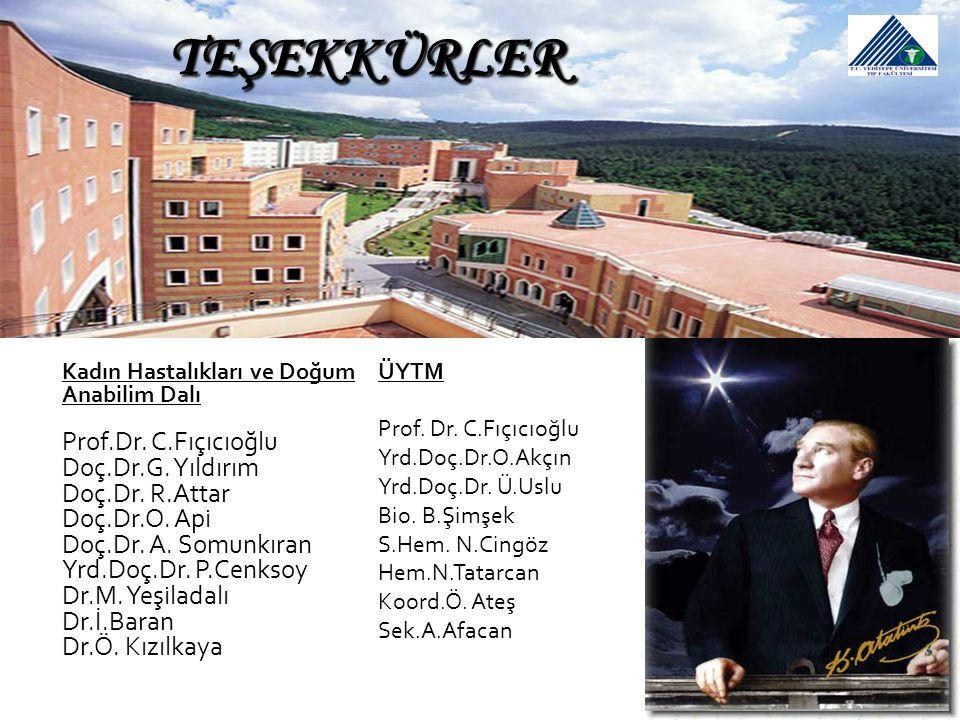 TEŞEKKÜRLER Prof.Dr. C.Fıçıcıoğlu Doç.Dr.G. Yıldırım Doç.Dr. R.Attar