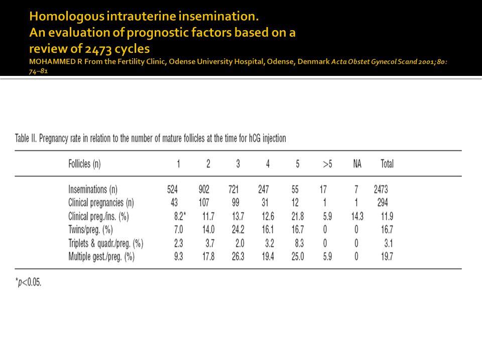 Homologous intrauterine insemination