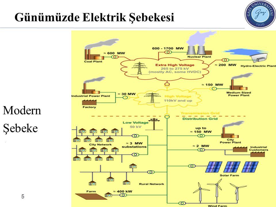 Günümüzde Elektrik Şebekesi