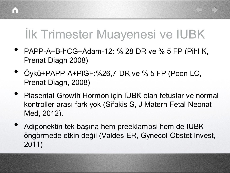 İlk Trimester Muayenesi ve IUBK