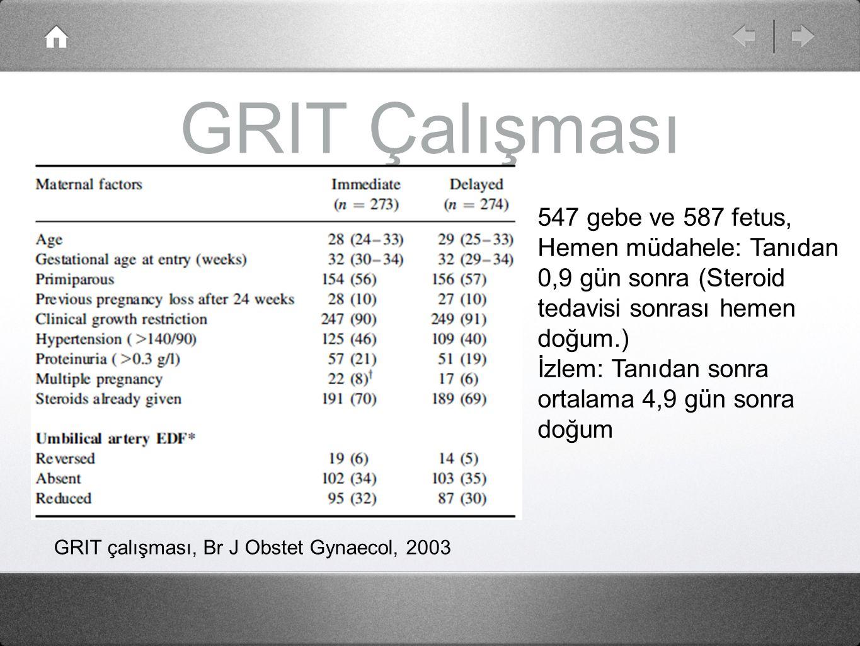GRIT Çalışması 547 gebe ve 587 fetus,