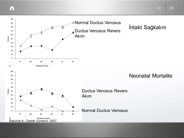 İntakt Sağkalım Neonatal Mortalite Normal Ductus Venosus