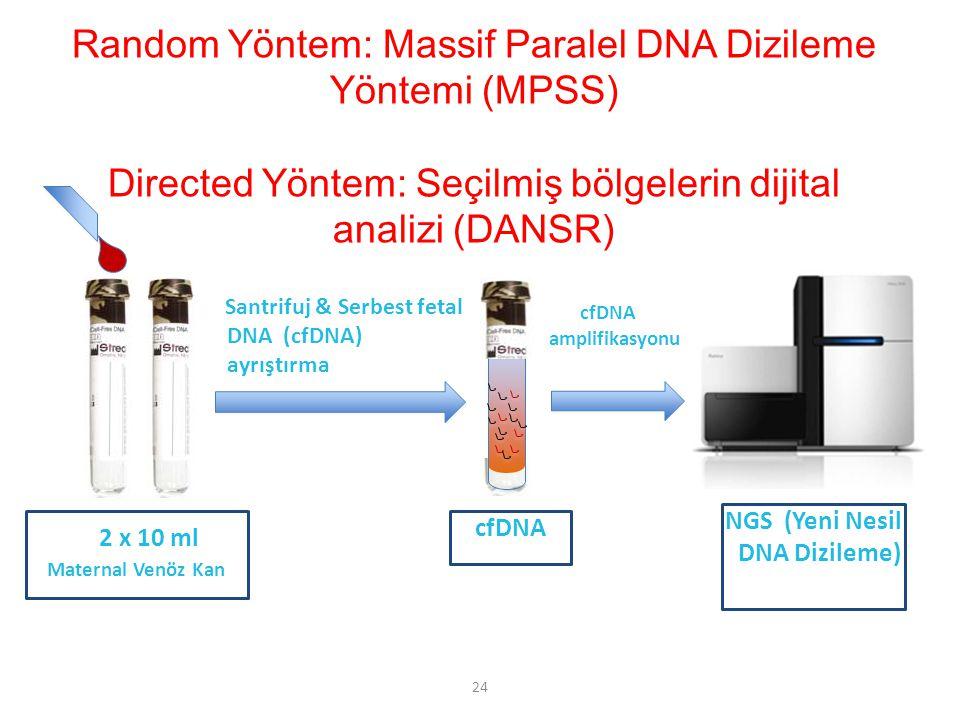 NGS (Yeni Nesil DNA Dizileme)